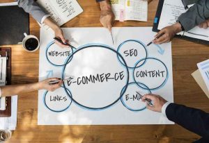 Best SEO Companies In The USA – Best Of the Best
